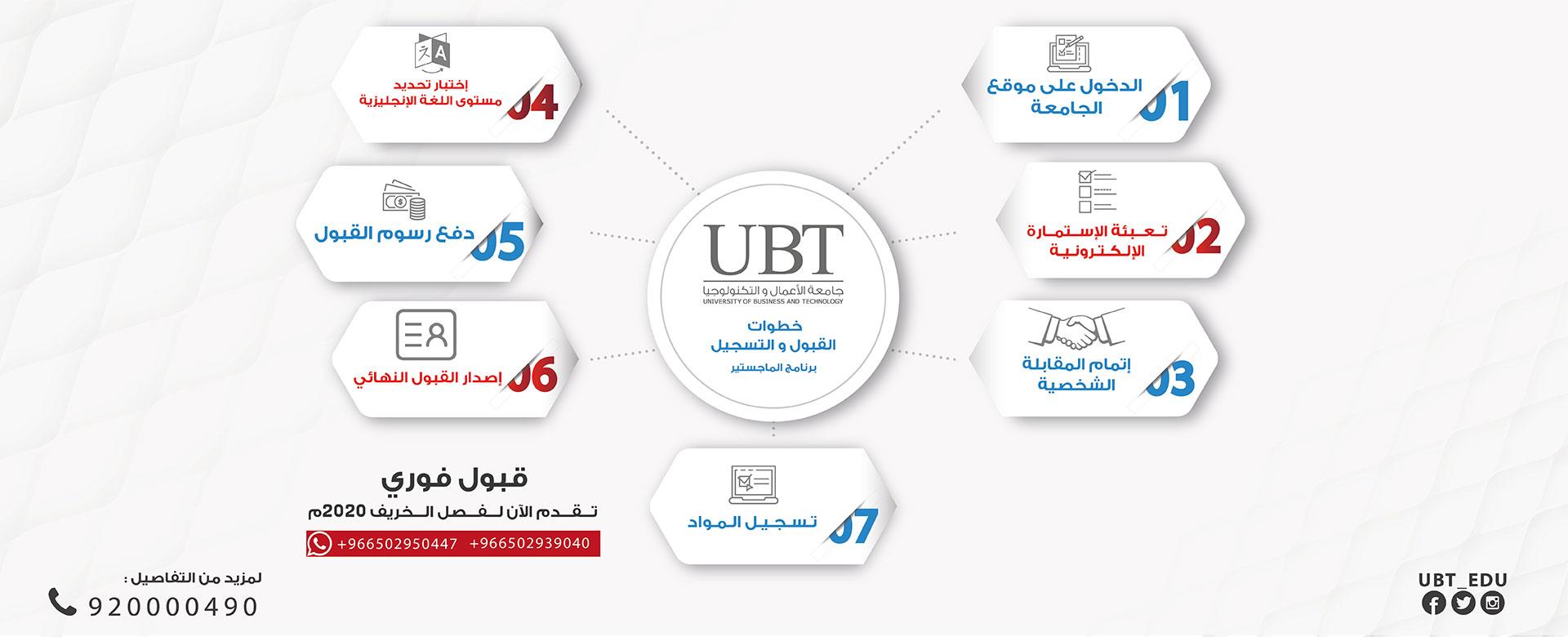 جامعة الأعمال والتكنولوجيا